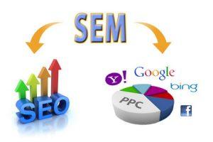 Kratak kurs internet marketinga – Search Engine Marketing