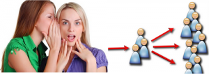 Kratak kurs internet marketinga – Viralni marketing